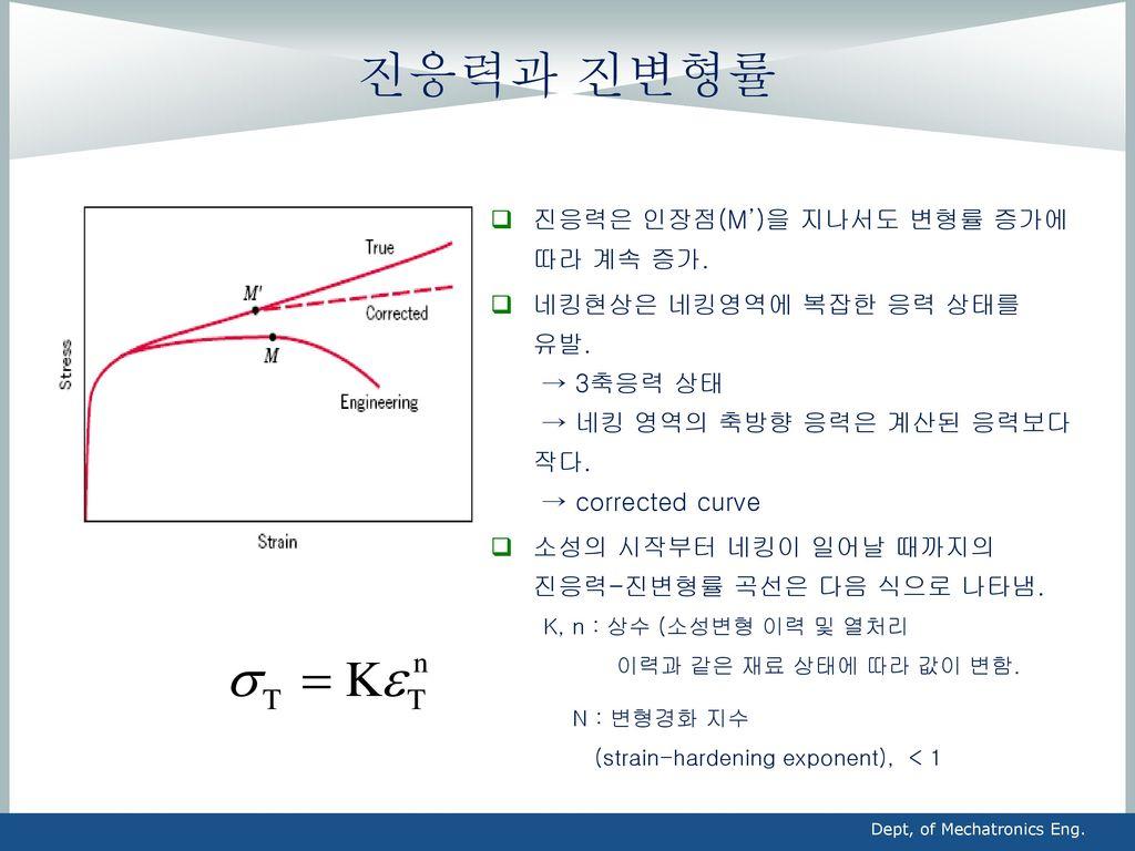 진응력과 진변형률 진응력은 인장점(M')을 지나서도 변형률 증가에 따라 계속 증가.