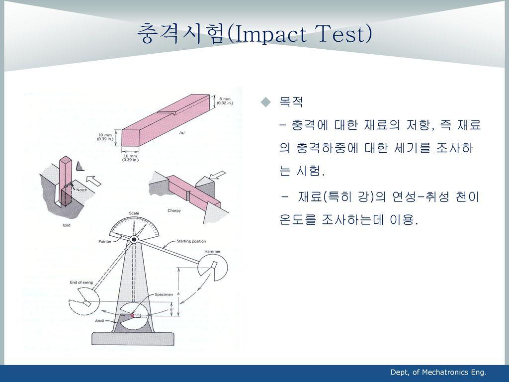 충격시험(Impact Test) 목적 - 충격에 대한 재료의 저항, 즉 재료의 충격하중에 대한 세기를 조사하는 시험.