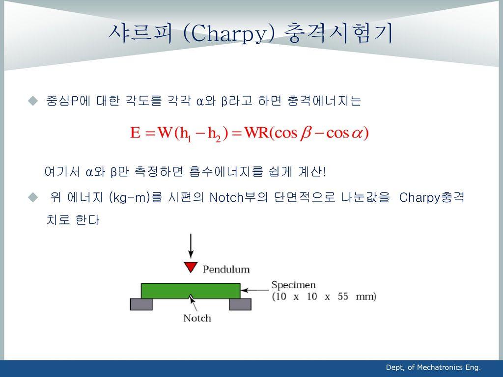 샤르피 (Charpy) 충격시험기 중심P에 대한 각도를 각각 α와 β라고 하면 충격에너지는