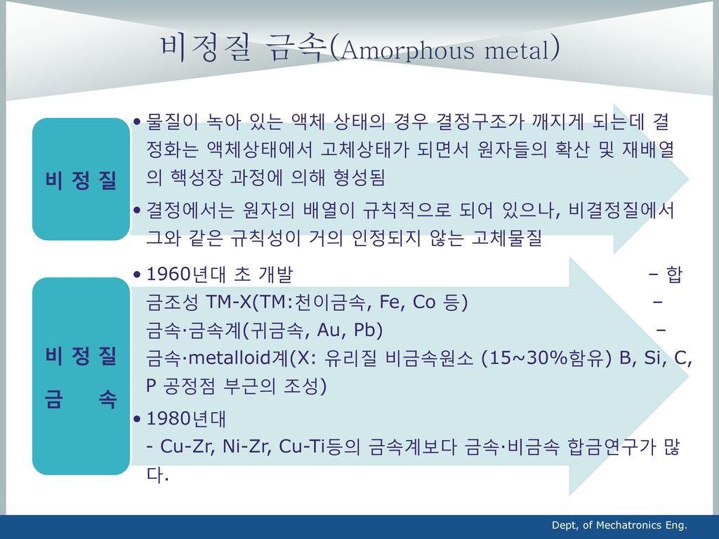 비정질 금속(Amorphous metal)