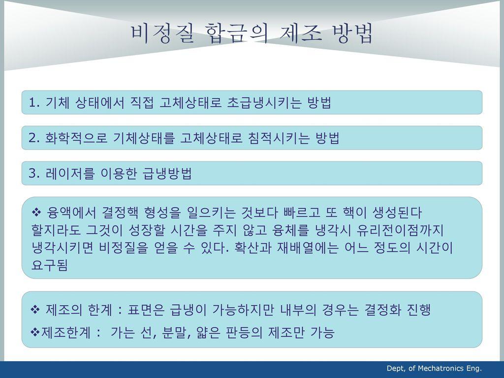비정질 합금의 제조 방법 1. 기체 상태에서 직접 고체상태로 초급냉시키는 방법