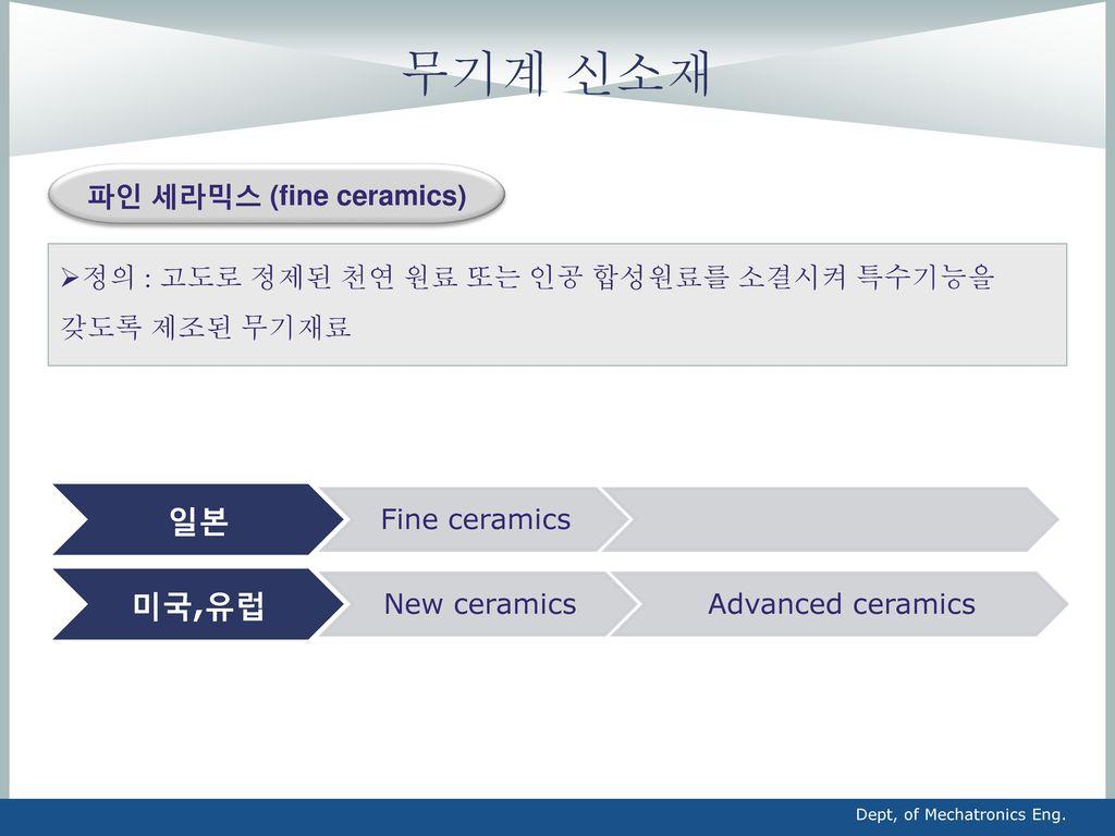 파인 세라믹스 (fine ceramics)