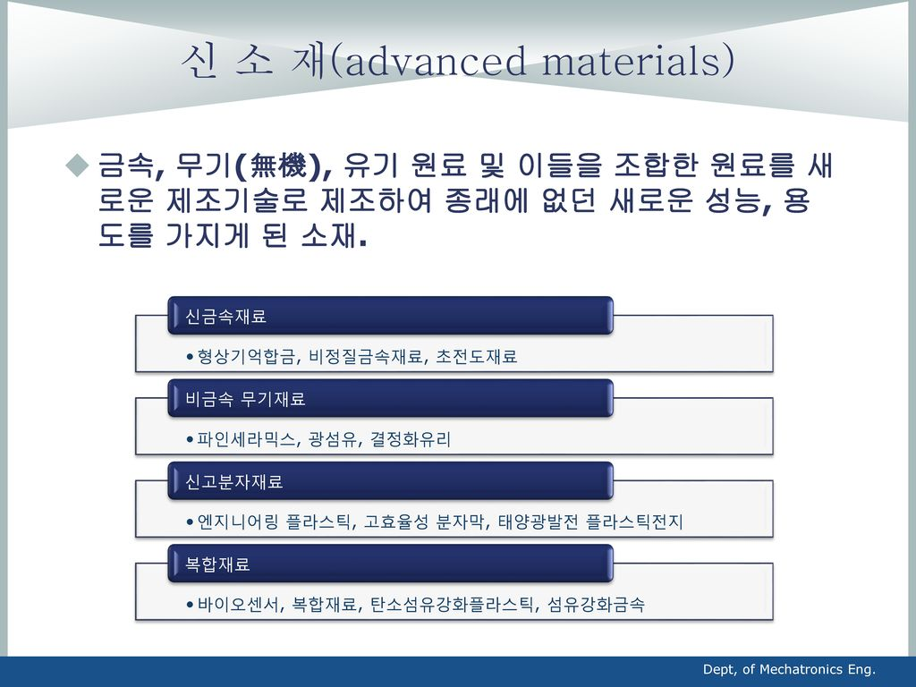 신 소 재(advanced materials)