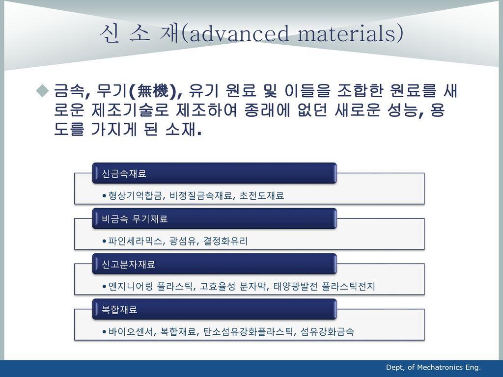 신 소 재(advanced materials)