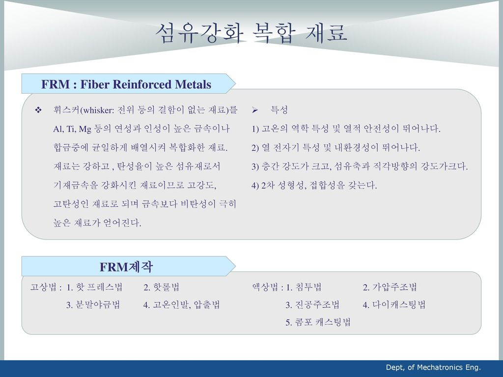 FRM : Fiber Reinforced Metals