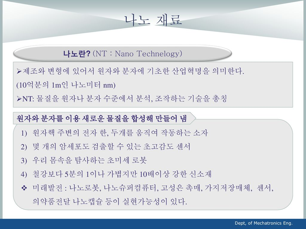 나노란 (NT : Nano Technelogy)