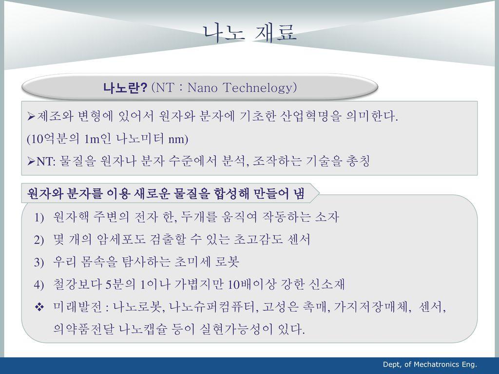 나노란 (NT : Nano Technelogy)