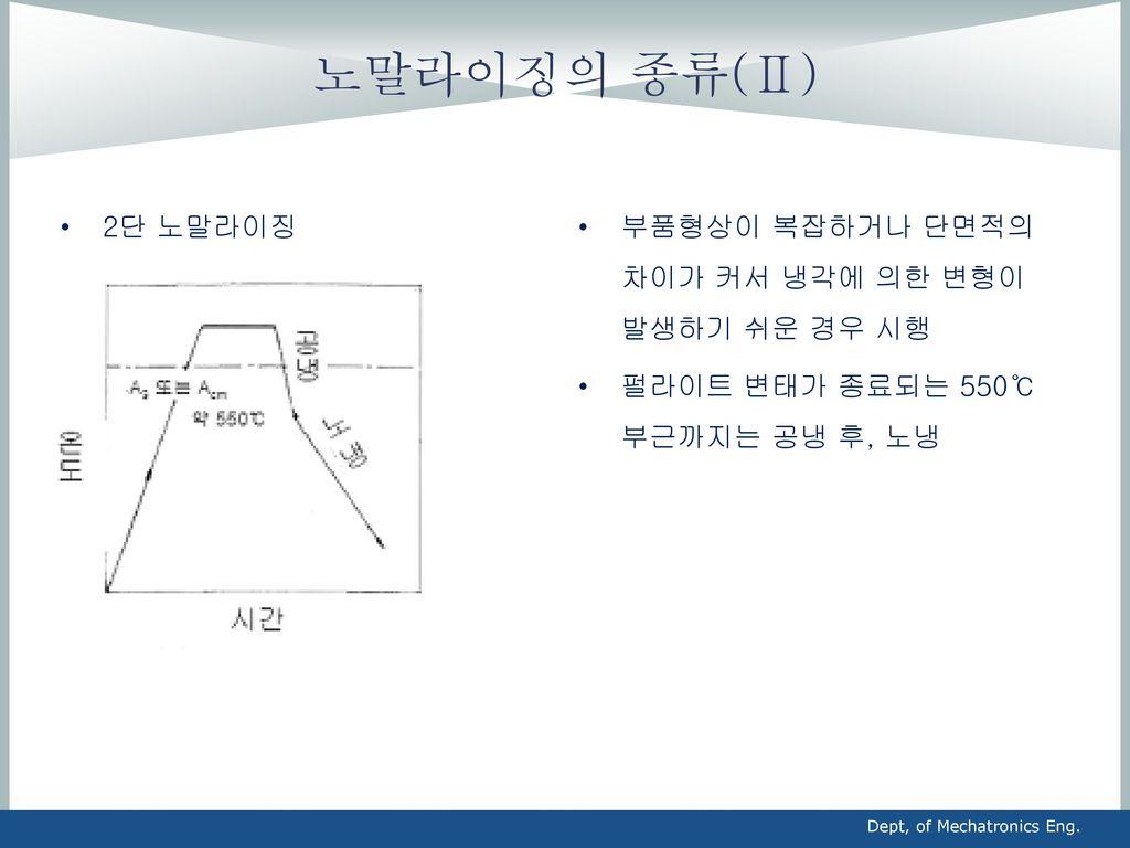 노말라이징의 종류(Ⅱ) 2단 노말라이징 부품형상이 복잡하거나 단면적의 차이가 커서 냉각에 의한 변형이 발생하기 쉬운 경우 시행