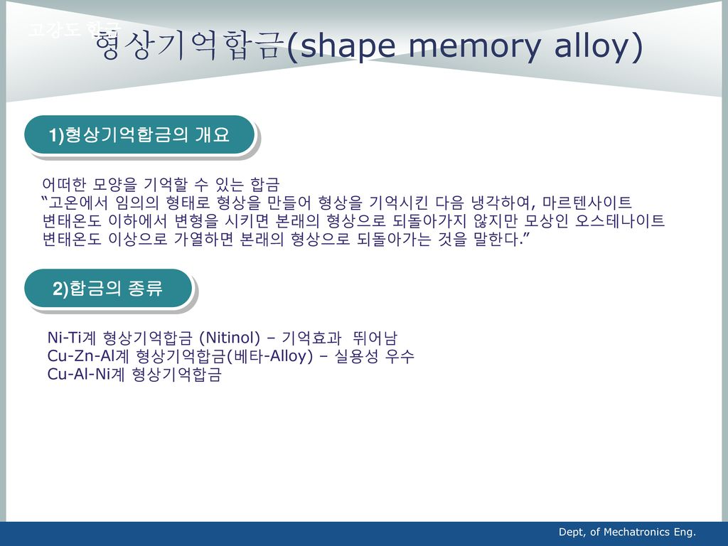 형상기억합금(shape memory alloy)