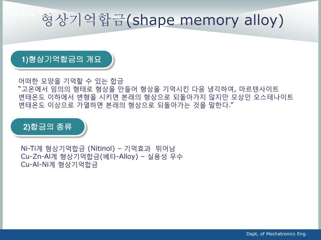 형상기억합금(shape memory alloy)