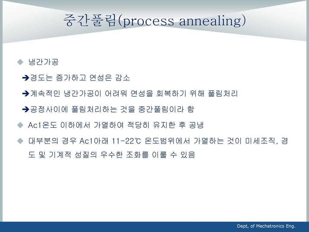 중간풀림(process annealing)