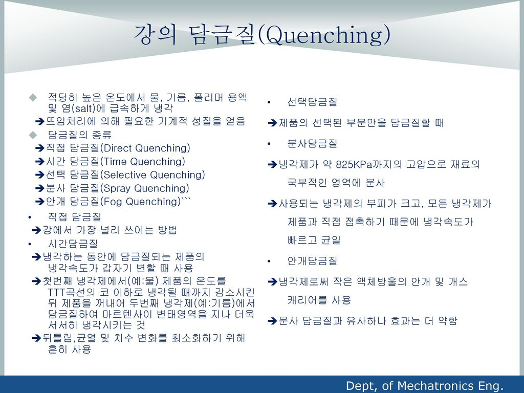 강의 담금질(Quenching) Dept, of Mechatronics Eng.