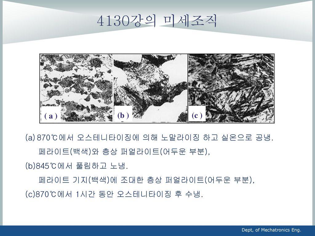 4130강의 미세조직 ( a ) (b ) (c ) 870℃에서 오스테니타이징에 의해 노말라이징 하고 실온으로 공냉.