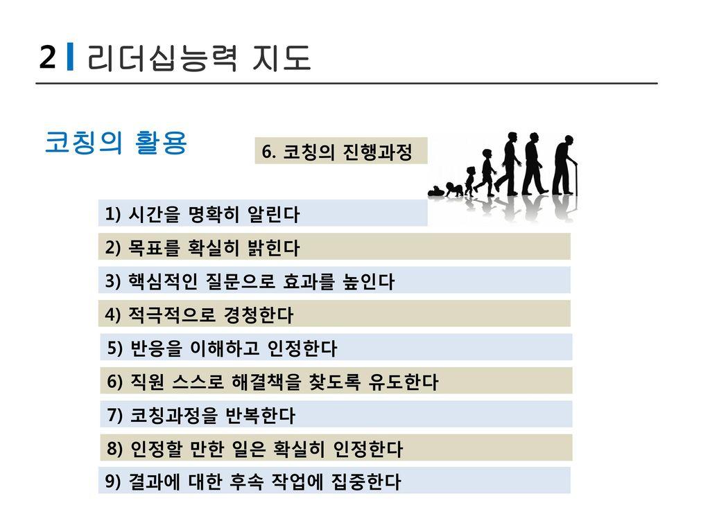 2 리더십능력 지도 코칭의 활용 6. 코칭의 진행과정 1) 시간을 명확히 알린다 2) 목표를 확실히 밝힌다