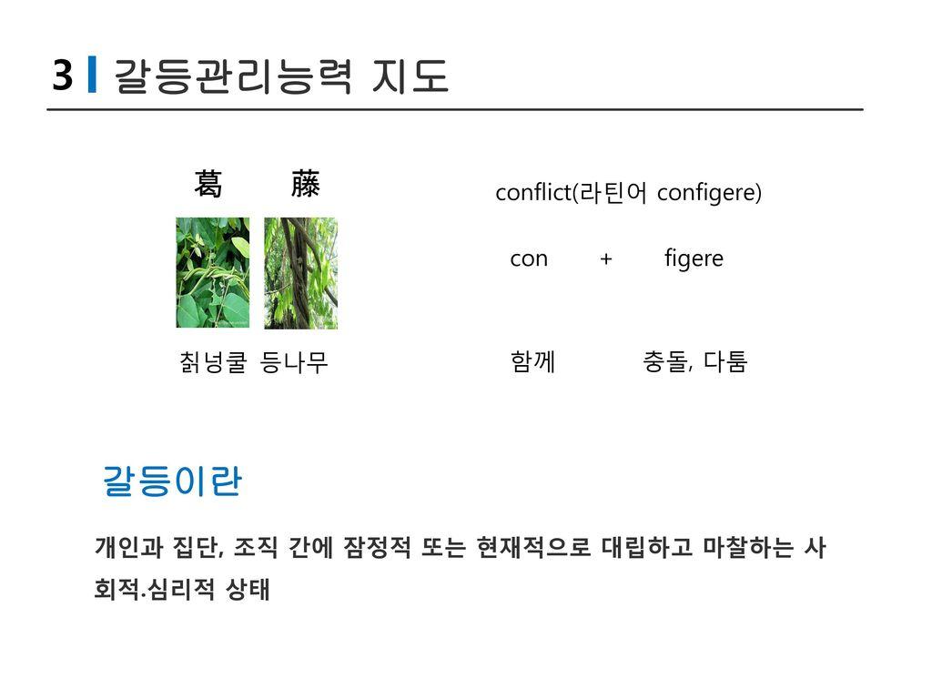 3 갈등관리능력 지도 갈등이란 葛 藤 conflict(라틴어 configere) con + figere 칡넝쿨 등나무 함께