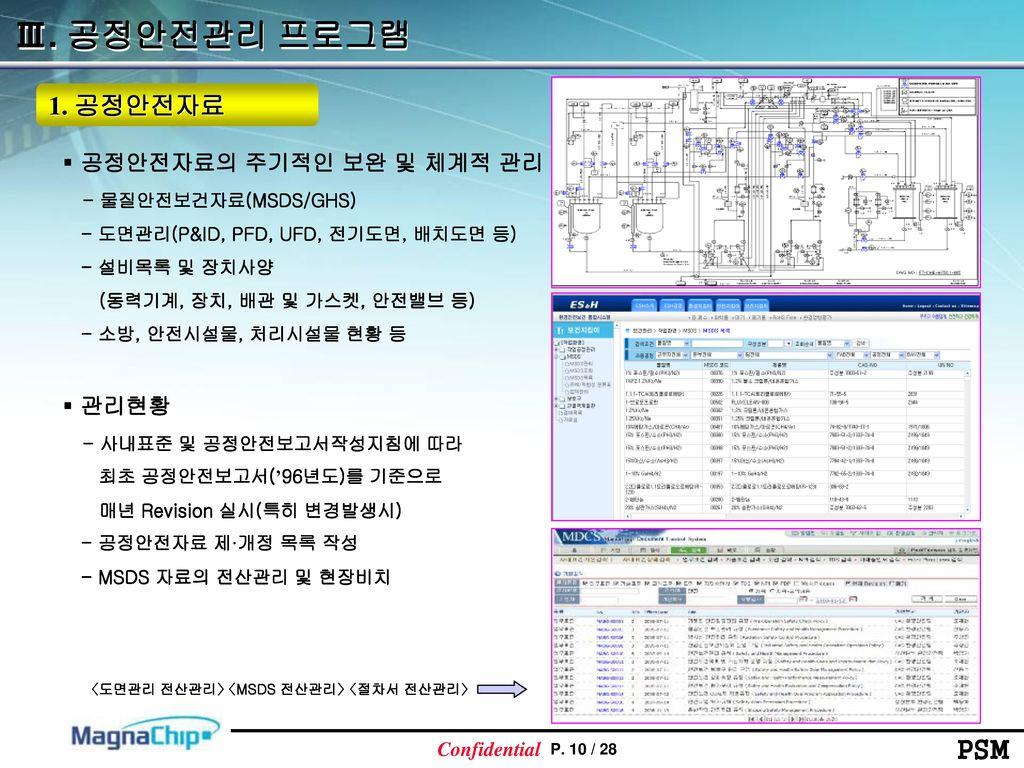 Ⅲ. 공정안전관리 프로그램 1. 공정안전자료 공정안전자료의 주기적인 보완 및 체계적 관리 관리현황