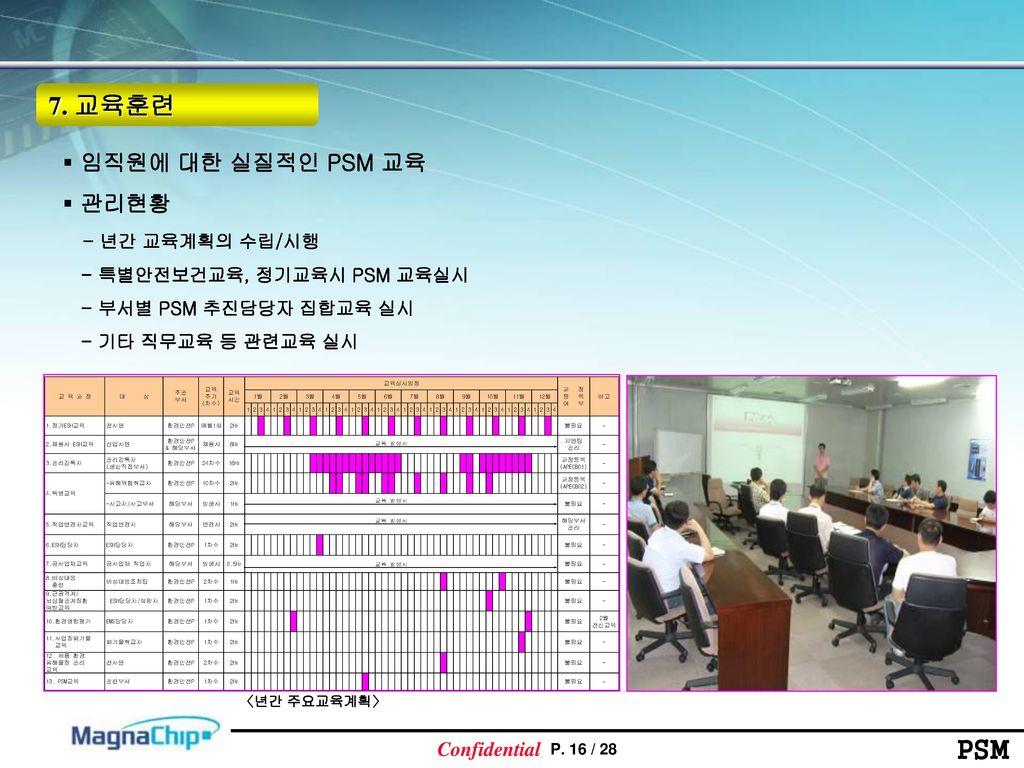 7. 교육훈련 임직원에 대한 실질적인 PSM 교육 관리현황 - 년간 교육계획의 수립/시행