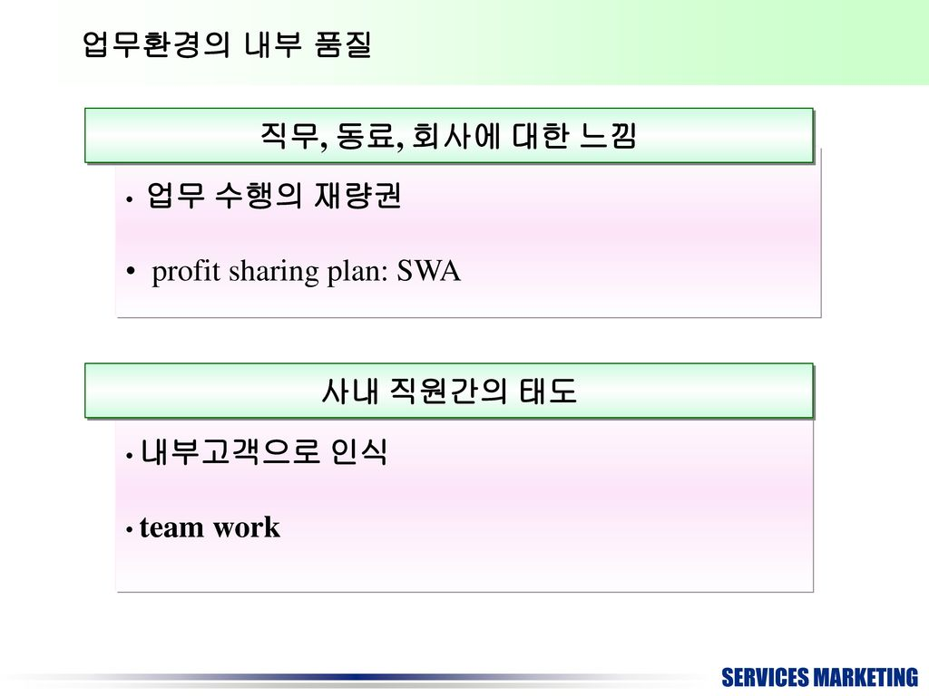 profit sharing plan: SWA