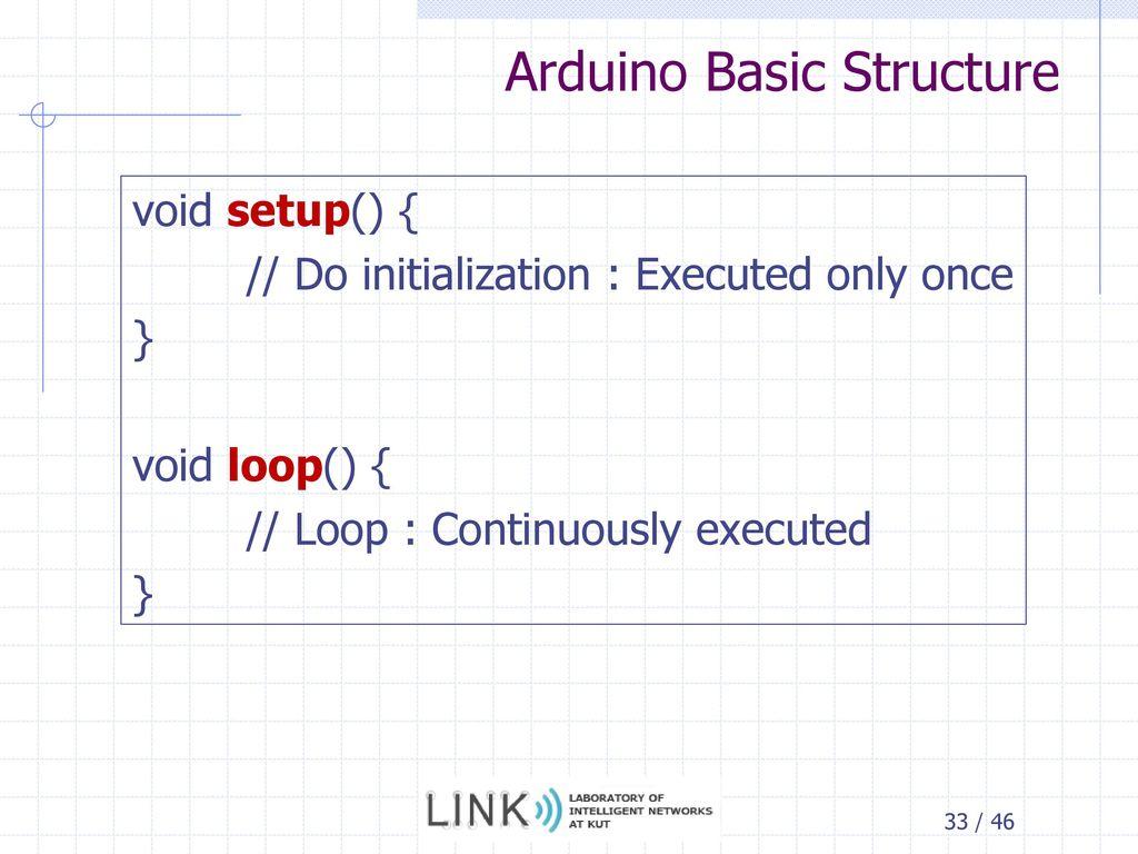 Ubiquitous computing practice introduction ppt download