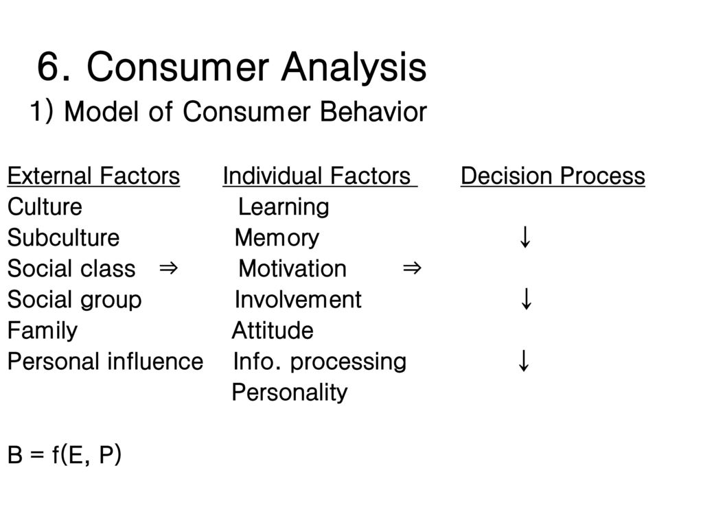 External influences in consumer behavior