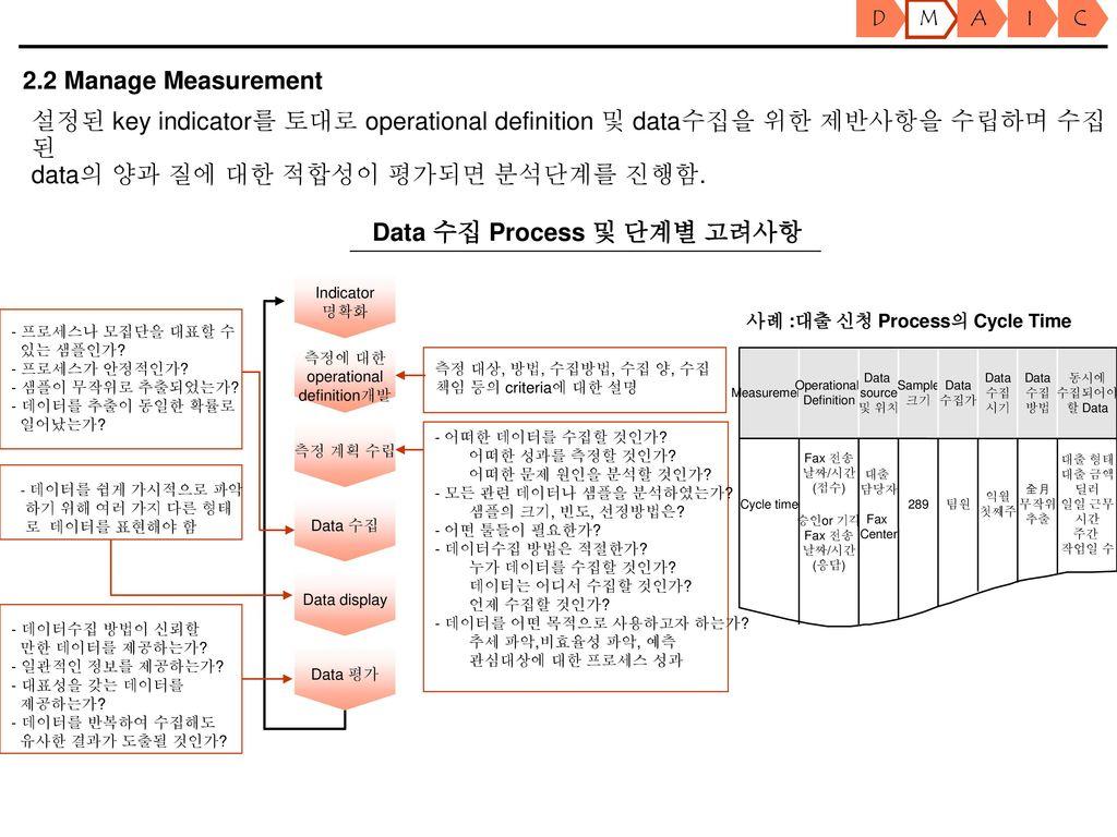 sigma data center 4 manual