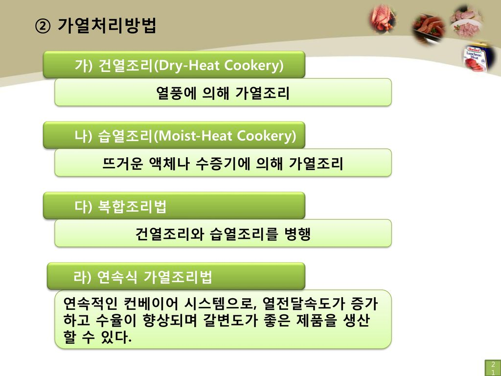 가) 건열조리(Dry-Heat Cookery)