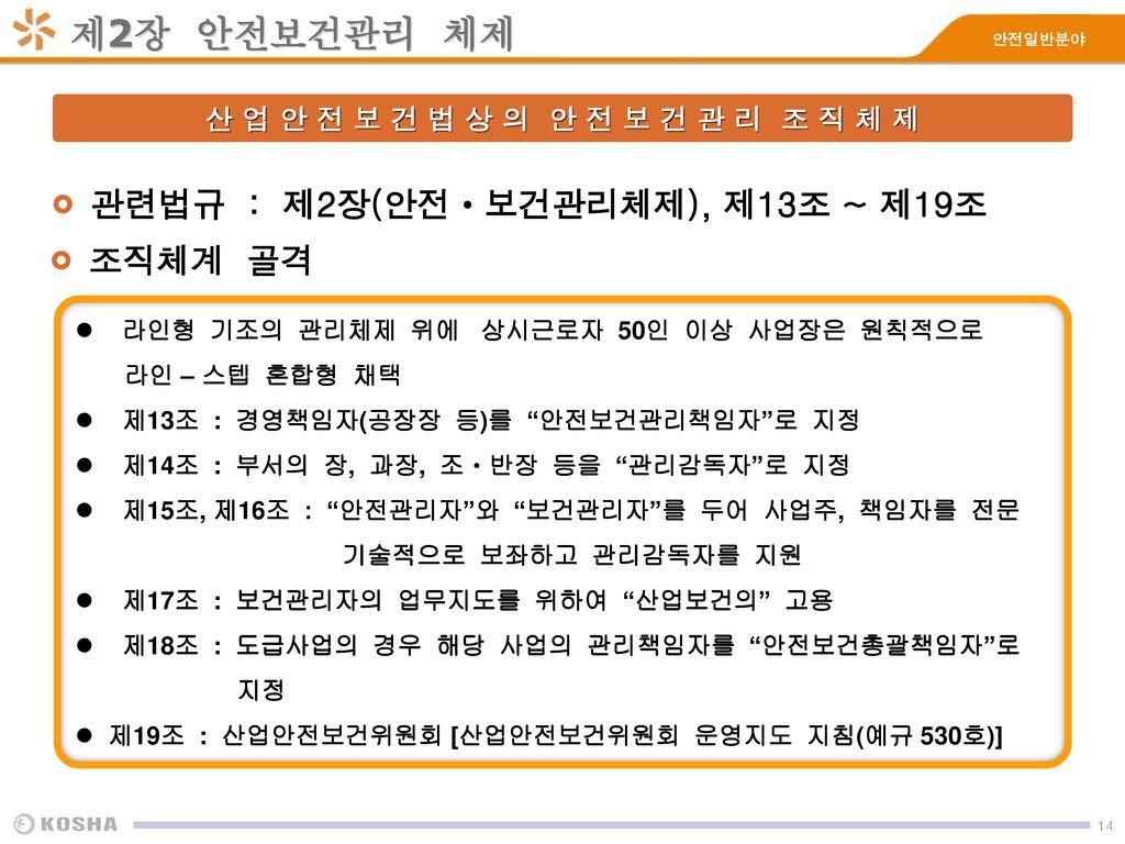 제2장 안전보건관리 체제 관련법규 : 제2장(안전ㆍ보건관리체제), 제13조 ~ 제19조 조직체계 골격