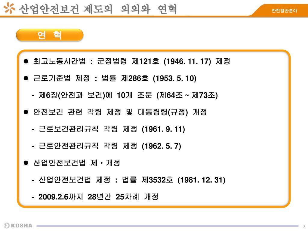 산업안전보건 제도의 의의와 연혁 연 혁 최고노동시간법 : 군정법령 제121호 (1946. 11. 17) 제정