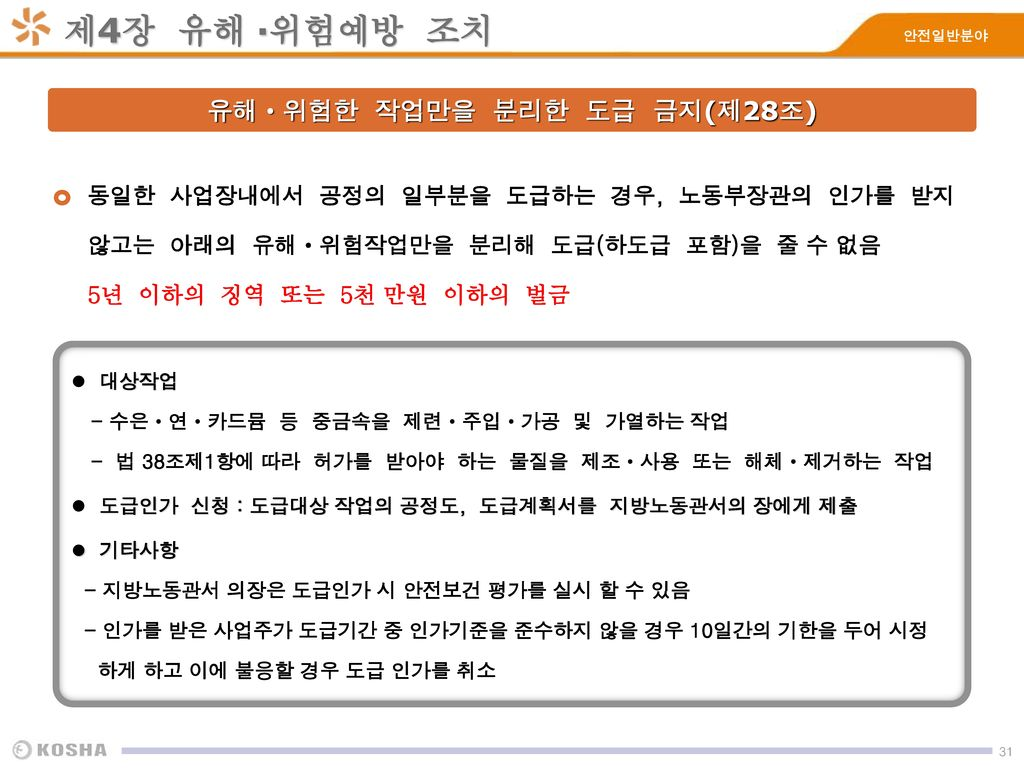 유해ㆍ위험한 작업만을 분리한 도급 금지(제28조)