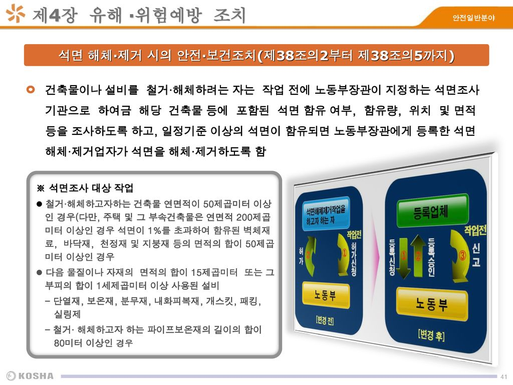 석면 해체·제거 시의 안전·보건조치(제38조의2부터 제38조의5까지)
