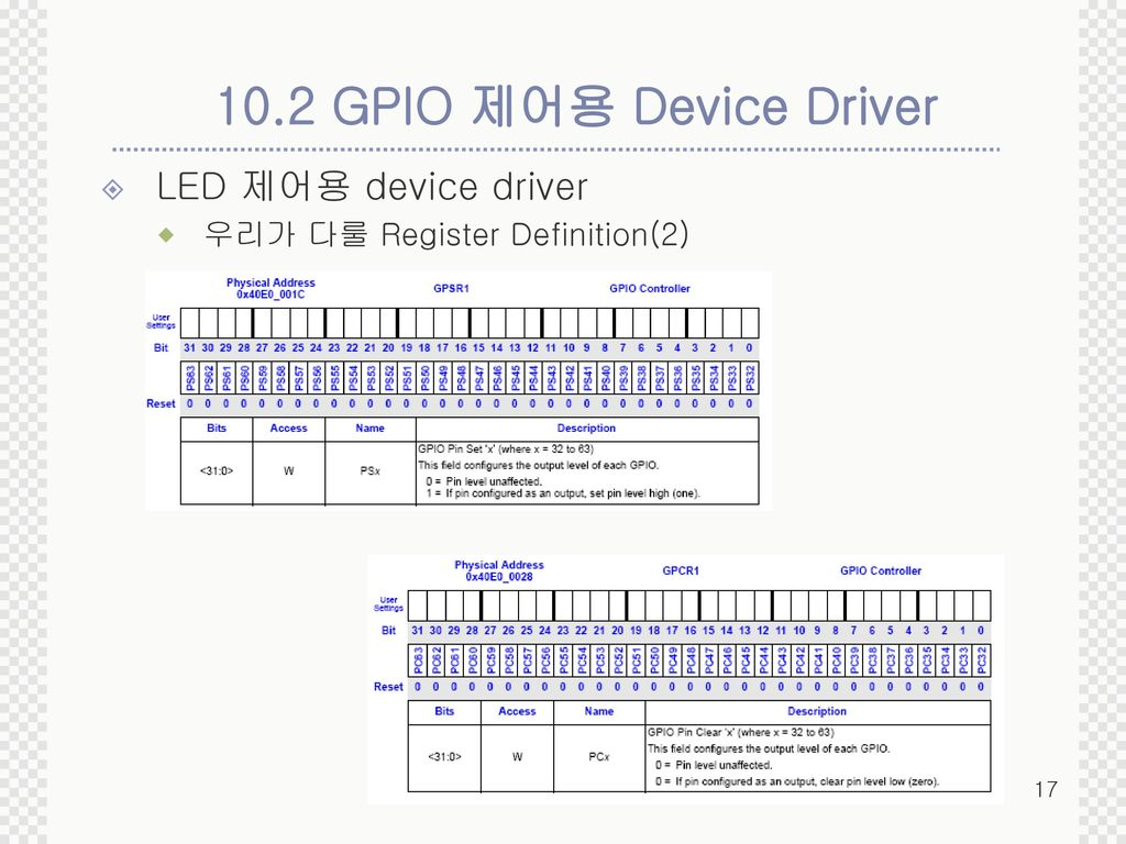 Gpio Controller Driver Download