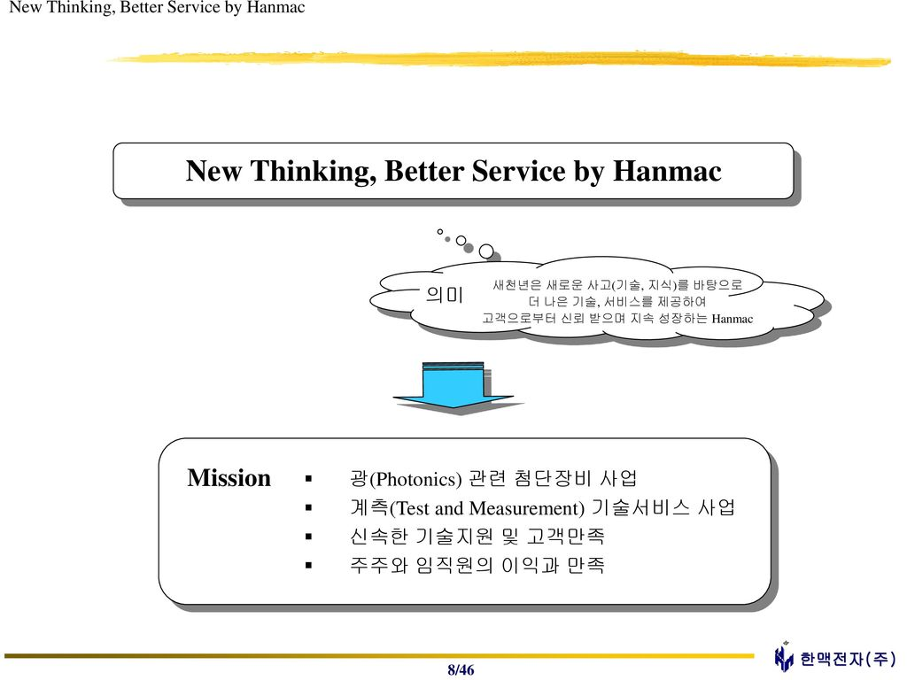 New Thinking, Better Service by Hanmac