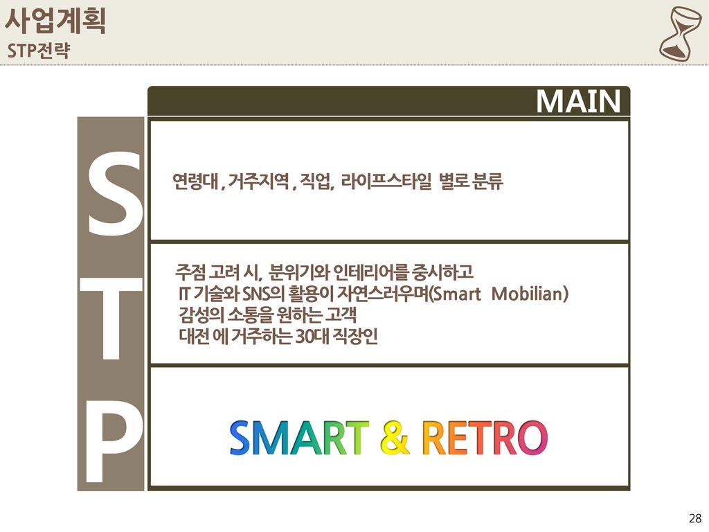 S T P 6 SMART & RETRO MAIN 사업계획 STP전략 연령대 , 거주지역 , 직업, 라이프스타일 별로 분류