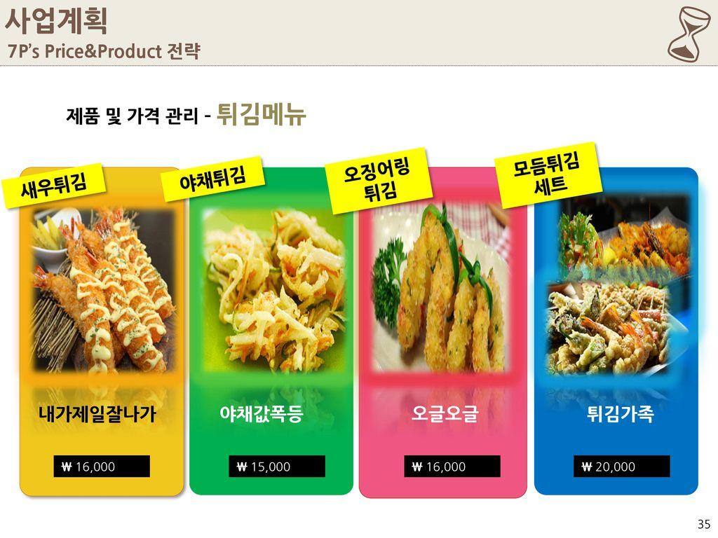 6 사업계획 7P's Price&Product 전략 제품 및 가격 관리 – 튀김메뉴 모듬튀김 세트 오징어링 튀김 야채튀김