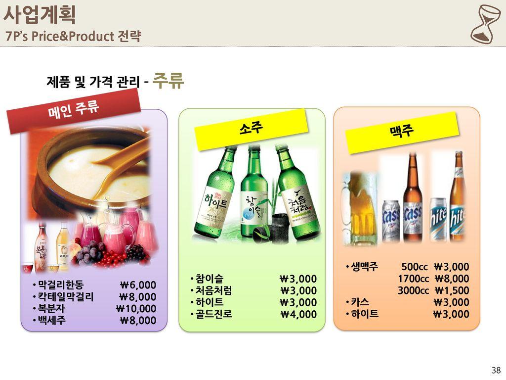 6 사업계획 7P's Price&Product 전략 제품 및 가격 관리 – 주류 메인 주류 소주 맥주 막걸리한동 \6,000