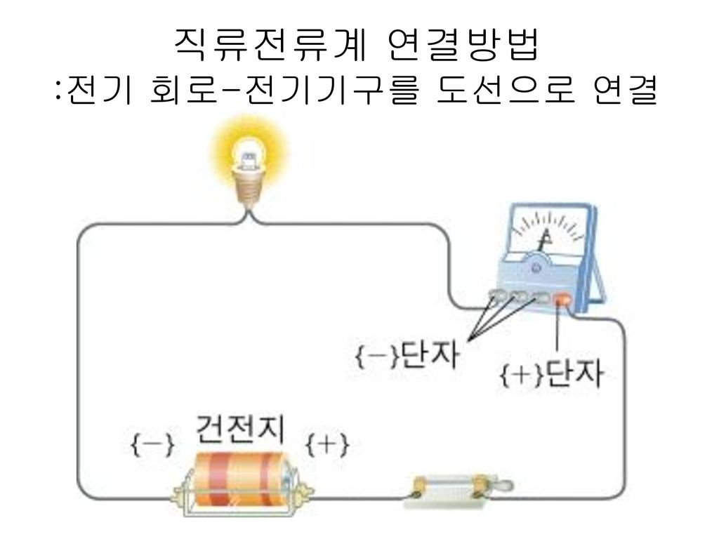 직류전류계 연결방법 :전기 회로-전기기구를 도선으로 연결