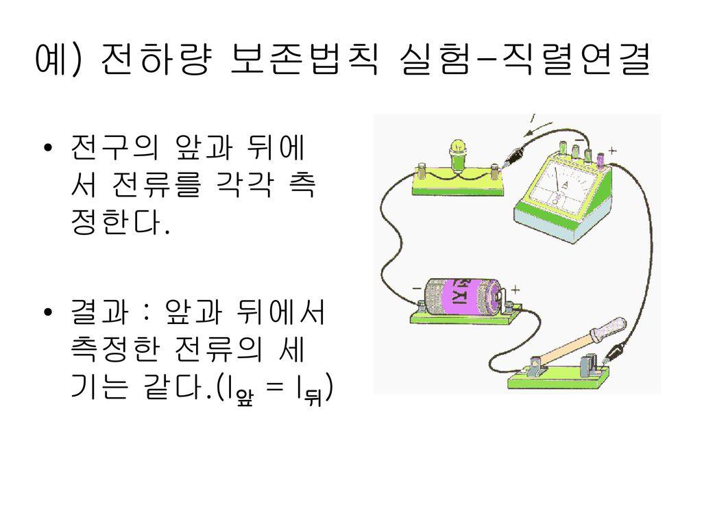 예) 전하량 보존법칙 실험-직렬연결 전구의 앞과 뒤에서 전류를 각각 측정한다.