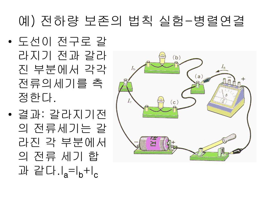 예) 전하량 보존의 법칙 실험-병렬연결 도선이 전구로 갈라지기 전과 갈라진 부분에서 각각 전류의세기를 측정한다.