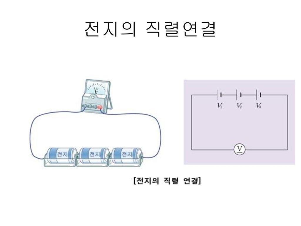 전지의 직렬연결