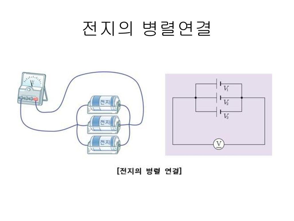 전지의 병렬연결