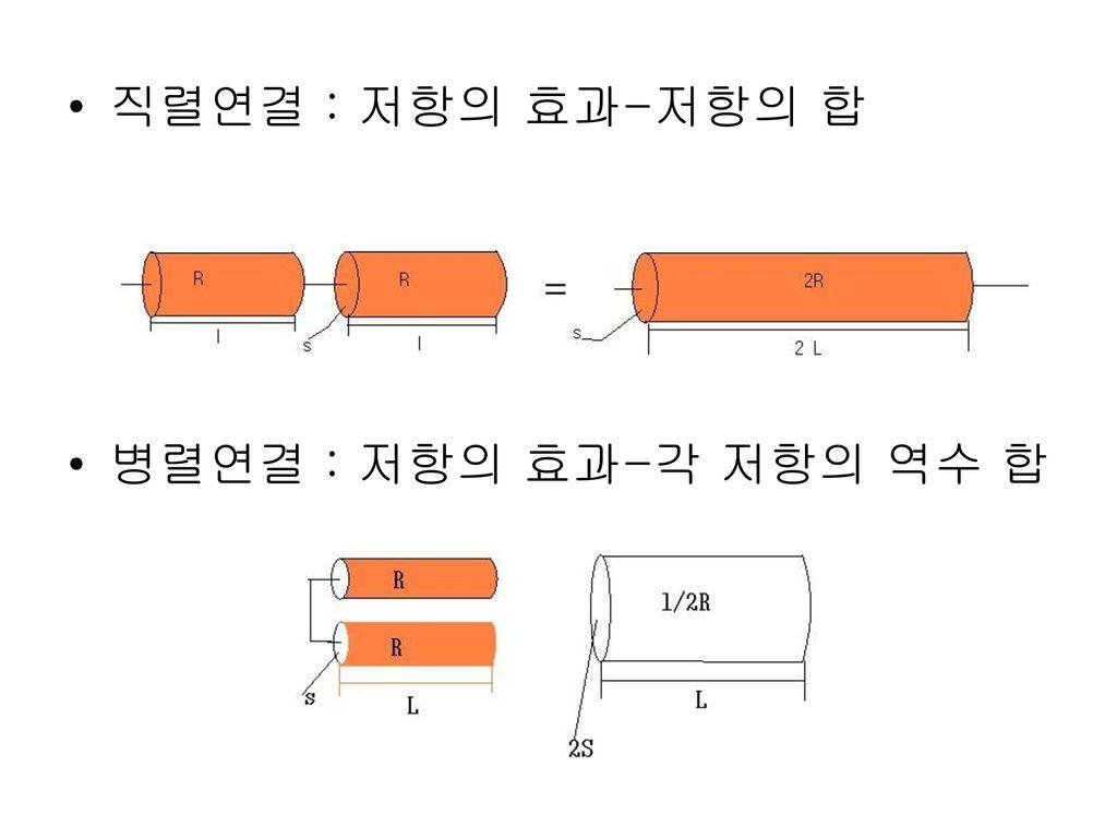 직렬연결 : 저항의 효과-저항의 합 병렬연결 : 저항의 효과-각 저항의 역수 합