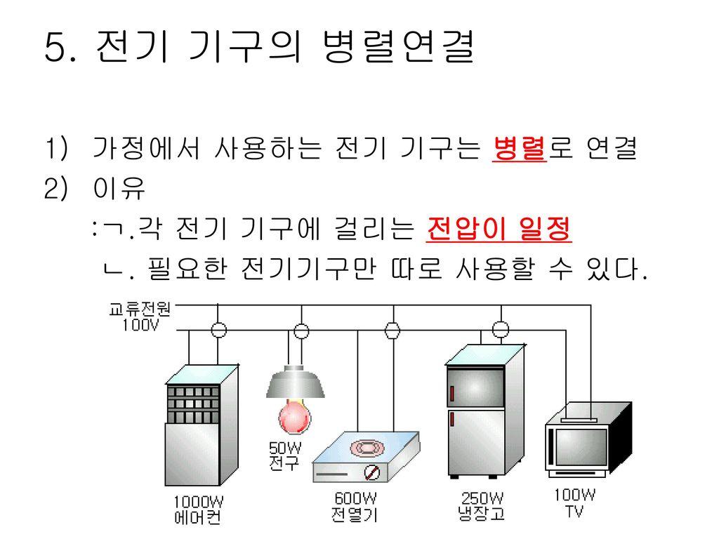5. 전기 기구의 병렬연결 가정에서 사용하는 전기 기구는 병렬로 연결 이유 :ㄱ.각 전기 기구에 걸리는 전압이 일정