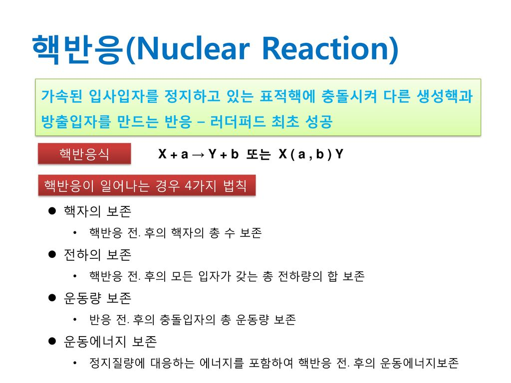 핵반응(Nuclear Reaction)