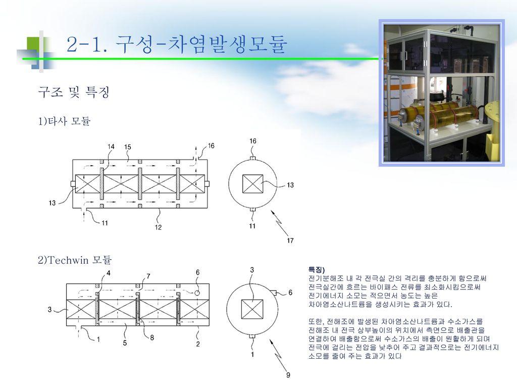 2-1. 구성-차염발생모듈 구조 및 특징 1)타사 모듈 2)Techwin 모듈 특징)
