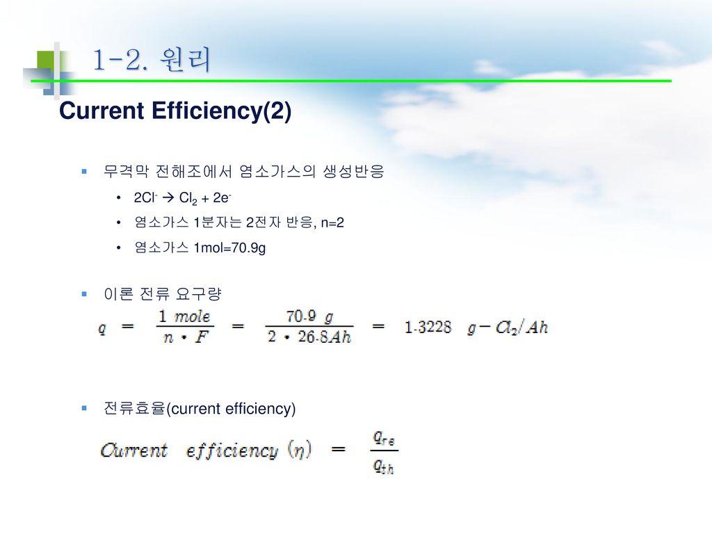 1-2. 원리 Current Efficiency(2) 무격막 전해조에서 염소가스의 생성반응 이론 전류 요구량