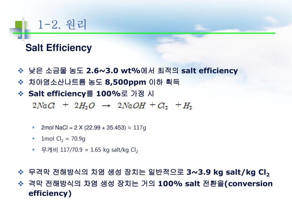 1-2. 원리 Salt Efficiency 낮은 소금물 농도 2.6~3.0 wt%에서 최적의 salt efficiency