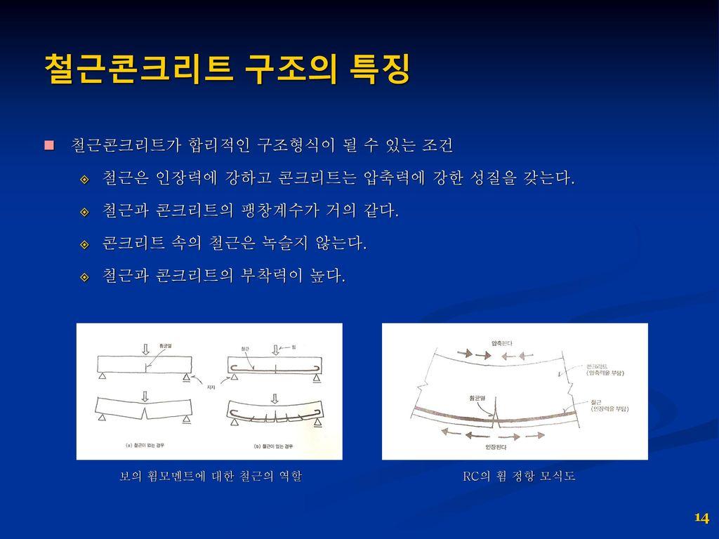 철근콘크리트 구조의 특징 철근콘크리트가 합리적인 구조형식이 될 수 있는 조건