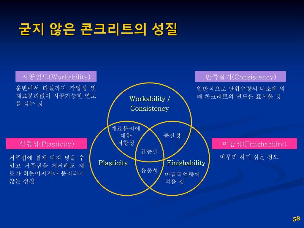 굳지 않은 콘크리트의 성질 시공연도(Workability) 반죽질기(Consistency) Workability /