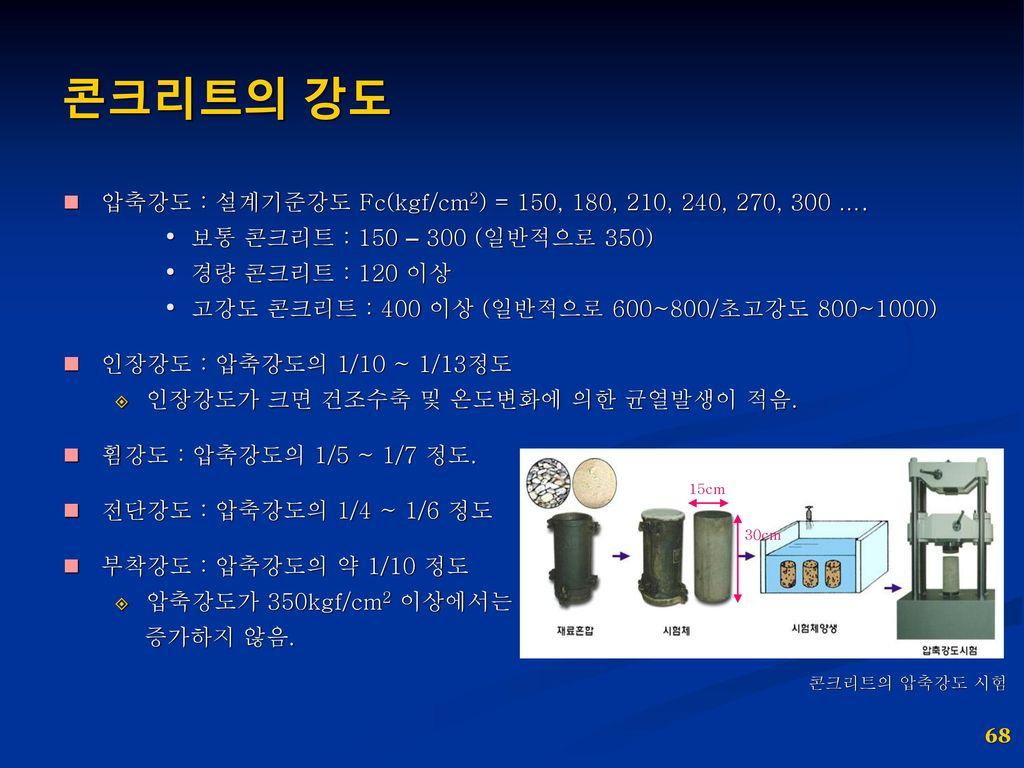 콘크리트의 강도 압축강도 : 설계기준강도 Fc(kgf/cm2) = 150, 180, 210, 240, 270, 300 ….