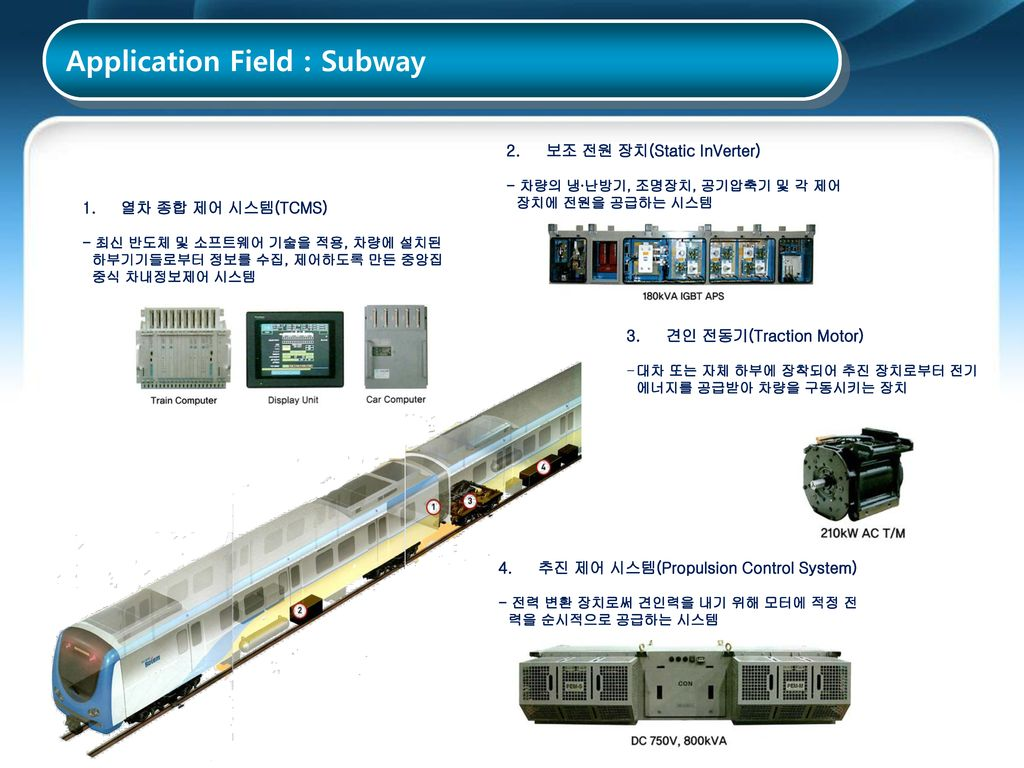 Application Field : Subway